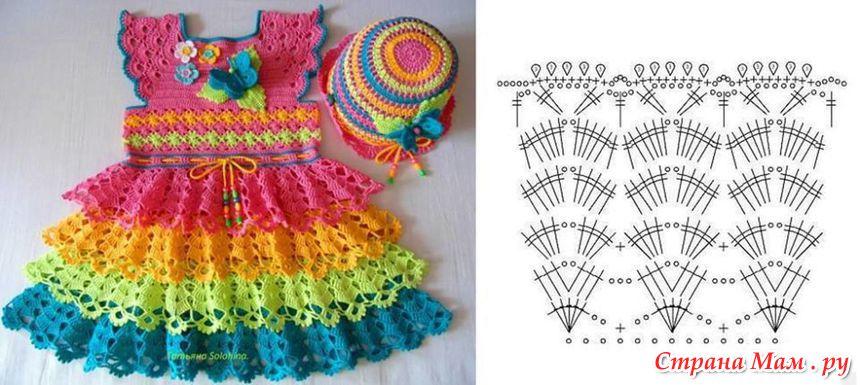 Tres jolie robe au crochet