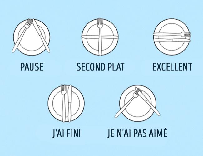 Les 20 règles à retenir pour bien se comporter à table