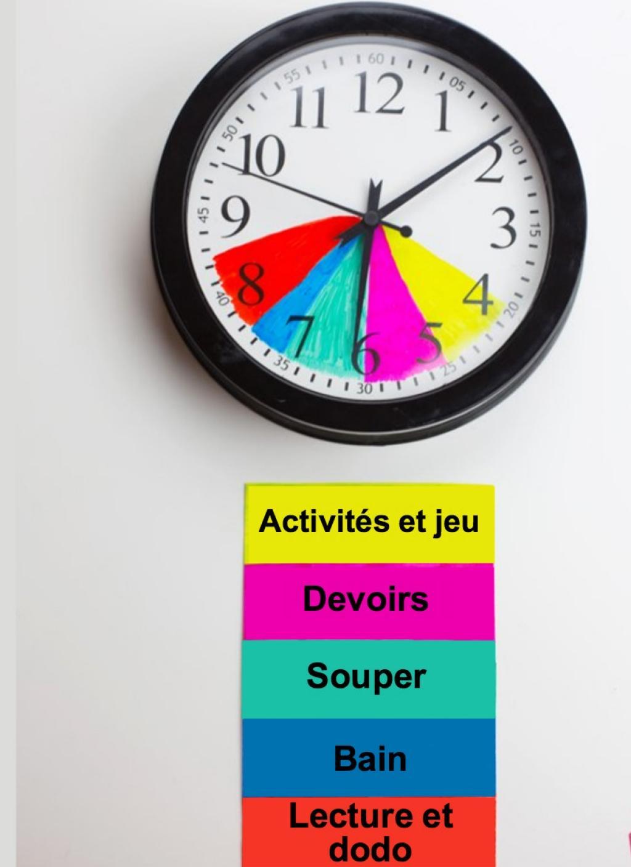 elle colorie le fond d une horloge avec des crayons une id e g niale pour les enfants c 39 est. Black Bedroom Furniture Sets. Home Design Ideas
