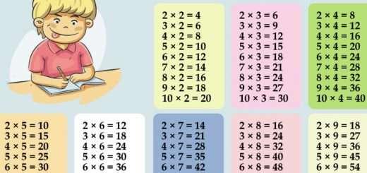 Comment faire un hibou en macram vid o c 39 est fait - Comment retenir les tables de multiplication ...