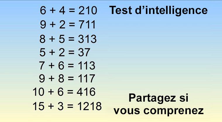 test intelligence